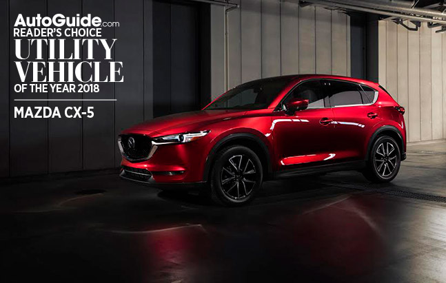 Mazda CX-5 Wins 2018 AutoGuide.com Reader's Choice Utility Vehicle of the Year Award